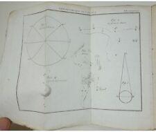 Jérome de Lalande  - Astronomie des dames. Planche dépliante, 1820