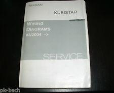 Workshop Manual Electricity Wiring Diagrams Nissan Kubistar Piece 2004