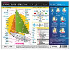 Aufbau einer Segeljolle - Info-Tafel, DIN A4, laminiert # SBF See Binnen Boot