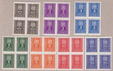 Serbien Portomarken Mi.Nr. 16-22 postfrischer Viererblocksatz