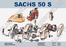 Sachs 50 S Poster Plakat Explosionszeichnung Motor Schild Zeichnung Fichtel Bild