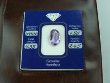 Loose Amethyst Gemstone