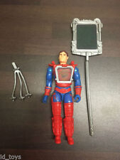 Action figure di TV, film e videogiochi Hasbro 1980 - 1989
