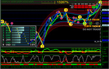 Super Fx Agimat - Forex Trading System