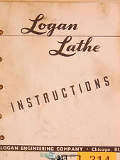 Logan 815 816 820 & 821, Lathes, Instructions Manual