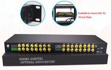 32 Audio Fiber optic Media Converters for Broadcast system(Tx/Rx) Kit