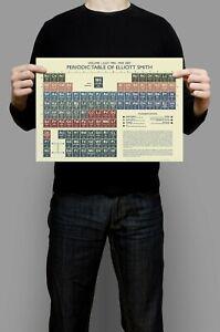 Elliott Smith - Periodic Table Art Print