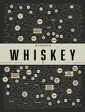 VINTAGE poster A3 -- whisky e tutte le diverse variazioni (MAN GROTTA WHISKY)