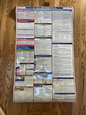 Revised 01/2020 California All In One Labor Law Posters for Workplace Compliance
