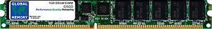 1GB DRAM DIMM MEMORY RAM FOR CISCO 3925 / 3945 ROUTERS ( MEM-3900-1GB )