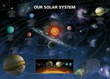 PLANETEN PLANETS POSTER OUR SOLAR SYSTEM UNSER SOLARSYSTEM