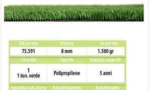 Prato sintetico erba Finta tappeto manto zerbino giardino Estermo verde 2x1 mt .