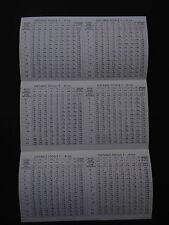 DEPLIANT ANGENIEUX ZOOM Ciné 8 mm - TABLE DE PROFONDEUR DE CHAMP-  PHOTO PARIS