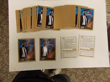 1990-91 SKYBOX BASKETBALL LOT OF 110 #363 DENNIS SCOTT ROOKIE UNPICKED