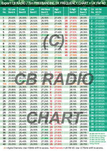 Export CB Radio Frequency Chart 11m for President Jackson CB Printed A4
