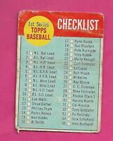 1963 TOPPS # 79 UNMARKED CHECKLIST FAIR CARD (INV# C3154)