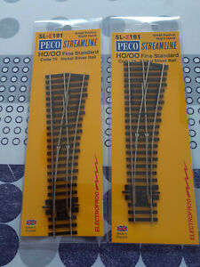 Aiguillage droite Peco Electrofrog Code 75 HO SL-E191.