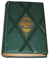 Religious Denominations of the World by Vincent L. Milner, 1878 Garretson Pub.