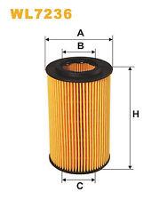 Wix WL7236 Car Oil Filter Eco Cartridge Replaces H7181z CH9011 OX153D2