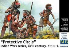 "Master Box 1/35 ""Protective Circle"" Indian Wars Series, XVIII Century Kit No. 1#"