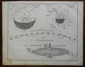 Astronomical Figures Lunar & Earth Orbits Seasons 1854 Franz Biller print