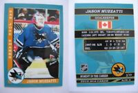 2015 SCA Jason Muzzatti rare San Jose Sharks goalie never issued produced #d/10