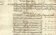 Cortona Stime dei Mobili nel Palazzo dell'Ossaia 1709