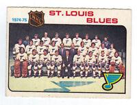 1975-76 O-Peee-Chee Hockey Cards - St.Louis Blues Team  # 96