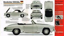 MERCEDES-BENZ 190SL/190 SL SPEC SHEET/Brochure:1956,...