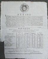 1799 BANDO DEL GOVERNO PROVVISORIO AUSTRO-RUSSO IN LOMBARDIA SU SPESE DI GUERRA