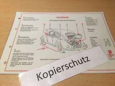 VW Käfer ( Ovali ) Shell Schmier-und Pflegeplan