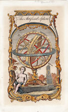 The ARTIFICIAL SPHERE from 1783 Guthrie Grannical antique engraving HAND COLORED