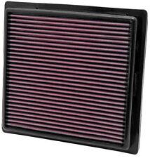 K&N Luftfilter Dodge Durango 5.7i 33-2457
