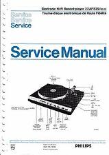 Manuel d'instructions service pour Philips 22 AF 829