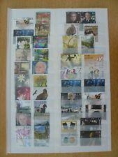 Briefmarken Neuheiten Kosovo