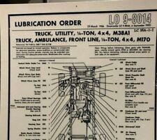 M38A1 G758 Jeep M170 Ambulance LO Lube Order LO 9-8014 Glove Box Exc Tech Ref!