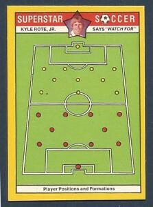 COLONIAL-SUPERSTAR SOCCER-1976- #02-PLAYER POSITIONS & FORMATIONS