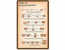 TABLE OF MEASUREMENTS CONVERSION CHART REFRIGERATOR MAGNET