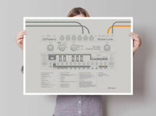 Roland TB 303 and TR 606 /808/909 (Prints) Size A1 Limited edition, unframed x2