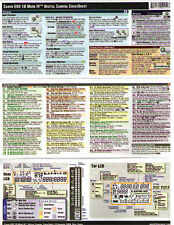 CheatSheet Canon EOS 1D Mk IV Laminated Mini Guide ->Get one in your camera bag!