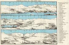 Cumbs. Panorama di abbatte da orrest HEAD 1971 Vecchio Vintage Mappa piano Grafico