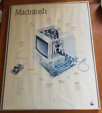 Vintage Original Macintosh 128k exploded view Framed Poster