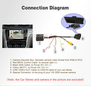 RGB To RCA/AV Converter/Adapter/Decoder Box for VW OEM Parking Camera/Rear View