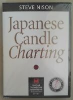 Steve Nision - Japanese Candle Charting - Most guarded trading Secret Revealed