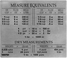 Norpro Stainless Steel Equivalent Heavy Duty Magnet Reference Measurements