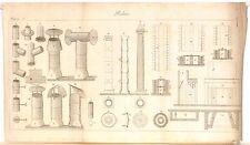 Stampa antica COSTRUZIONE STUFE comignoli Poelerie 3 1814 Old antique print