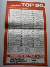 RECORD RETAILER TOP 50 CHART - DECEMBER 9th, 1965