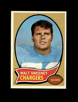 1970 Topps Football #173 Walt Sweeney (Chargers) NM+