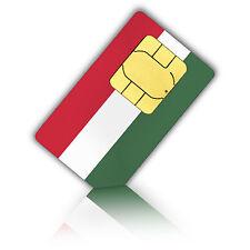 SIM Karte für Ungarn mit 1GB mobiles Internet +200 Min. Nano