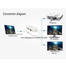 Mini Display port to HDMI/DVI/VGA Adapter for Microsoft Surface Pro 1 2 3 4 Mac